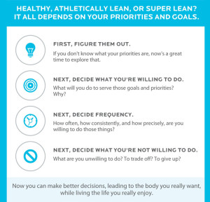 the cost of getting lean infographic part 10