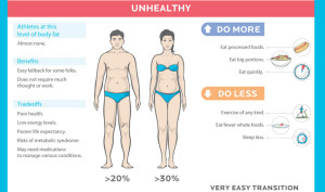 the cost of getting lean infographic part 2