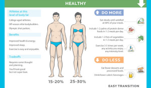 the cost of getting lean infographic part 3