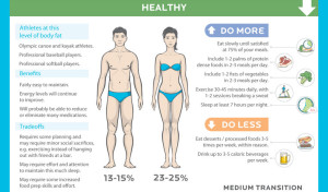the cost of getting lean infographic part 4