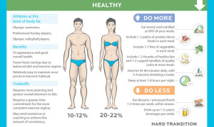 the cost of getting lean inforgraphic part 5