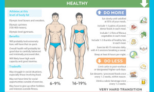 the cost of getting lean infographic part 6