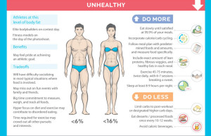 the cost of getting lean infographic part 7