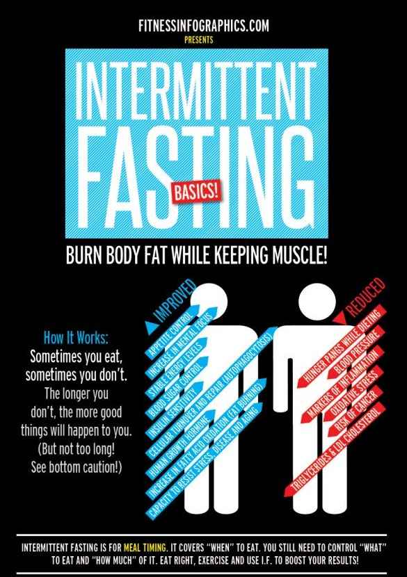 intermittent_fasting_page_1