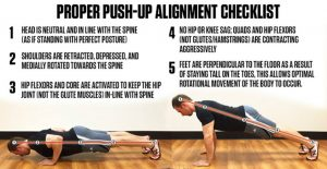 push up alignment