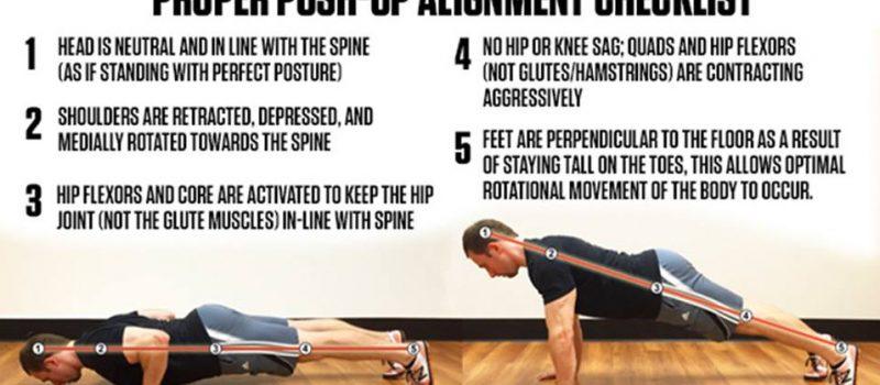 push up alignment diagram