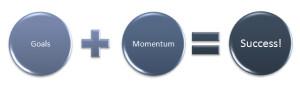 goals and momentum equal success