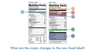 old and newly revised nutrition labels