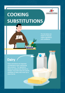 cooking substitutions cover