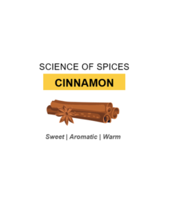 science of spices cinnamon cover
