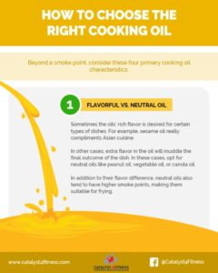 cooking oils 101 cover