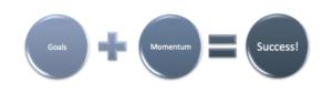 goals plus momentum equal success
