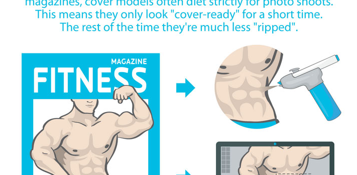drawings of men with abs